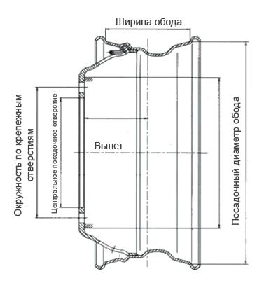 shema_razmerov_diska.jpg