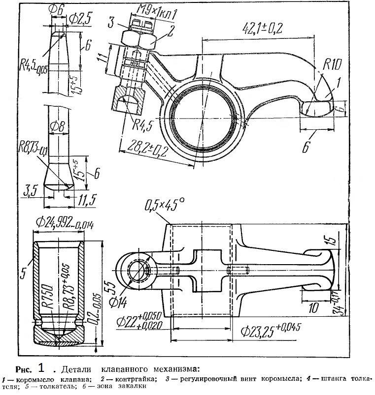 Детали клапанного механизма