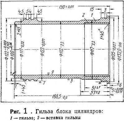 Гильза блока цилиндров