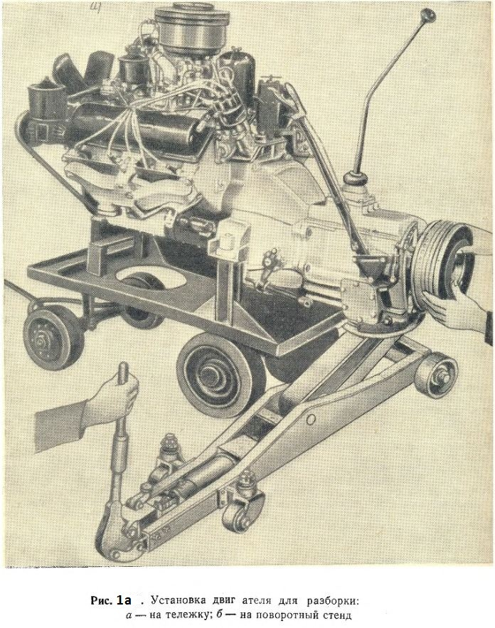 Установка двигателя для разборки на тележку