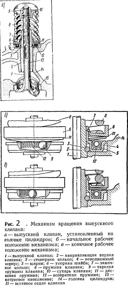 Механизм вращения выпускного клапана