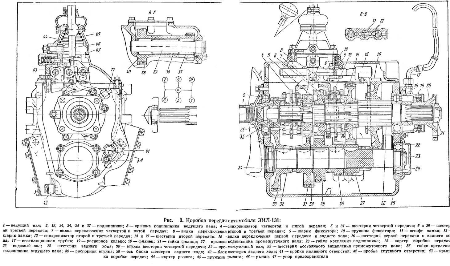Коробка передач автомобиля ЗиЛ-131