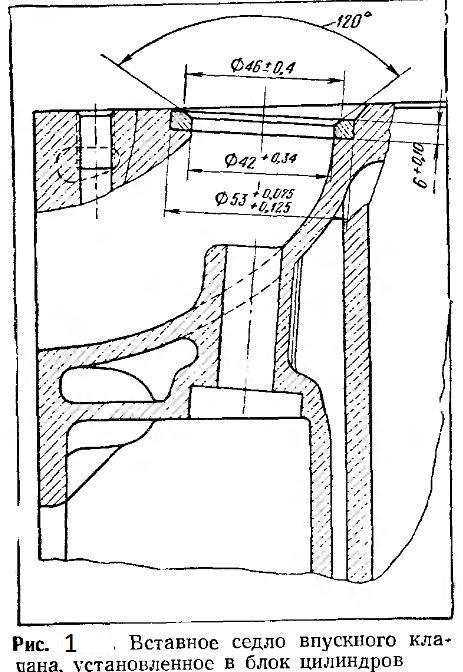 Вставное седло впускного клапана