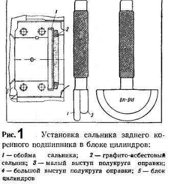 Установка сальника заднего коренного подшипника