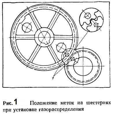 Положение меток на шестернях