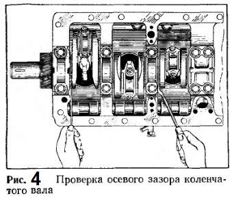 Проверка осевого зазора коленчатого вала