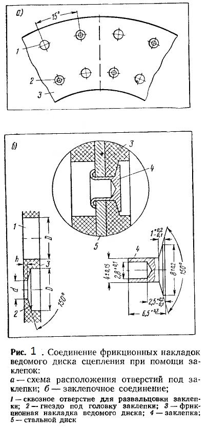 Соединение фрикционных накладок ведомого диска сцепления при помощи клепок