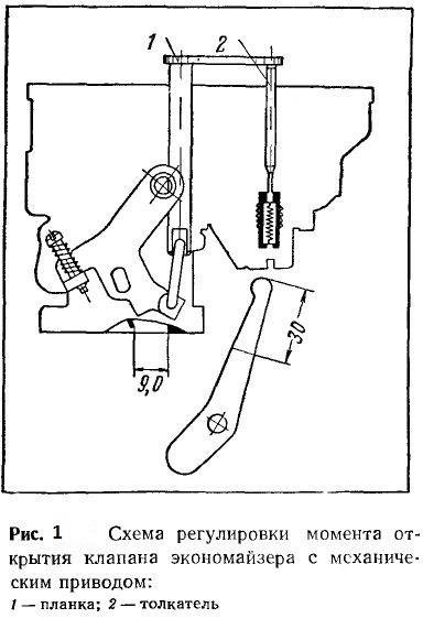 Схема регулировки момента открытия клапана экономайзера с механическим приводом