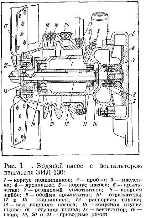Водяной насос с вентилятором ЗИЛ-130