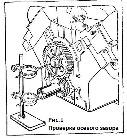 Проверка осевого зазора