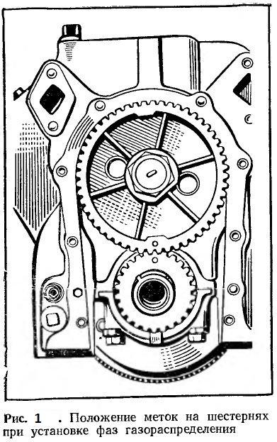 Положение меток на шестернях при установке фаз газораспределения