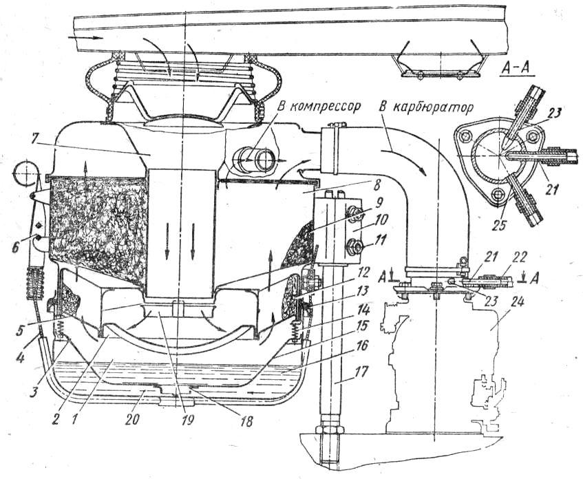 Воздушный фильтр ВПМ-3 автомобиля ЗИЛ-131