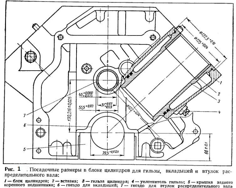 Посадочные размеры в блоке цилиндров для гильзы