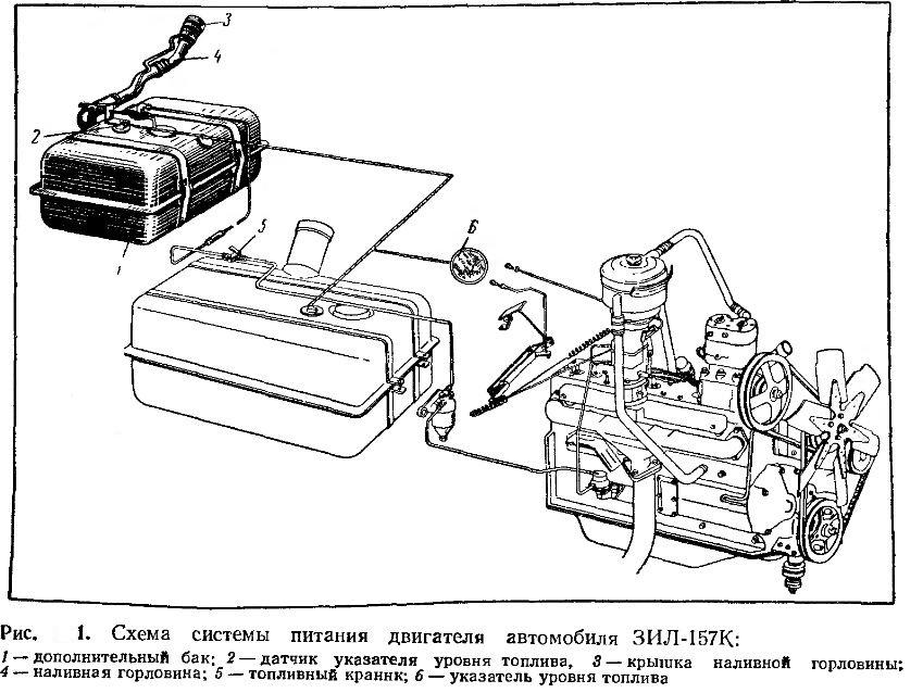 Схемы системы питания двигателя ЗИЛ-157