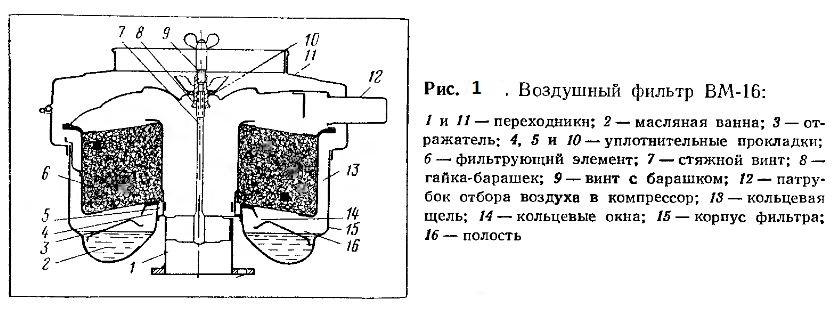Воздушный фильтр ВМ-16