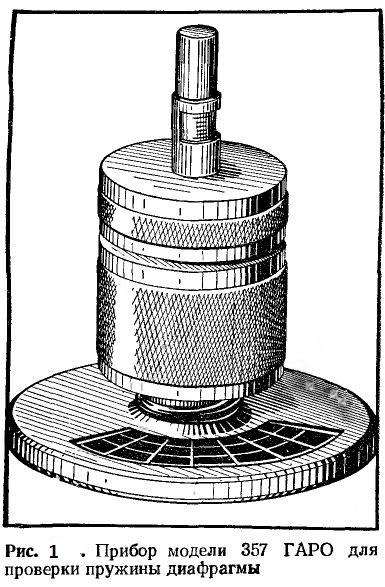 Прибор 357 ГАРО для проверки пружины диафрагмы