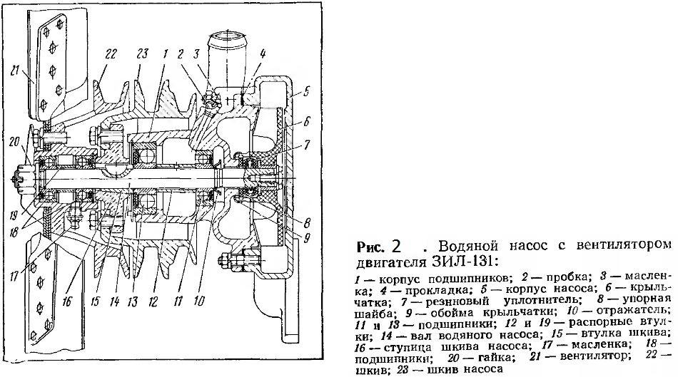 Водяной насос с вентилятором ЗИЛ-131