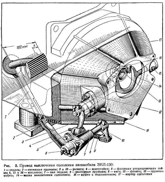 Привод выключения сцепления ЗИЛ-130