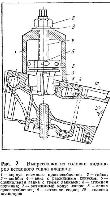 Выпрессовка из головки цилиндров седла клапана