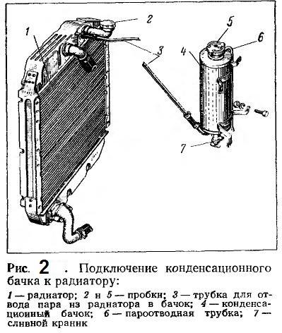 Подключение бачка к радиатору