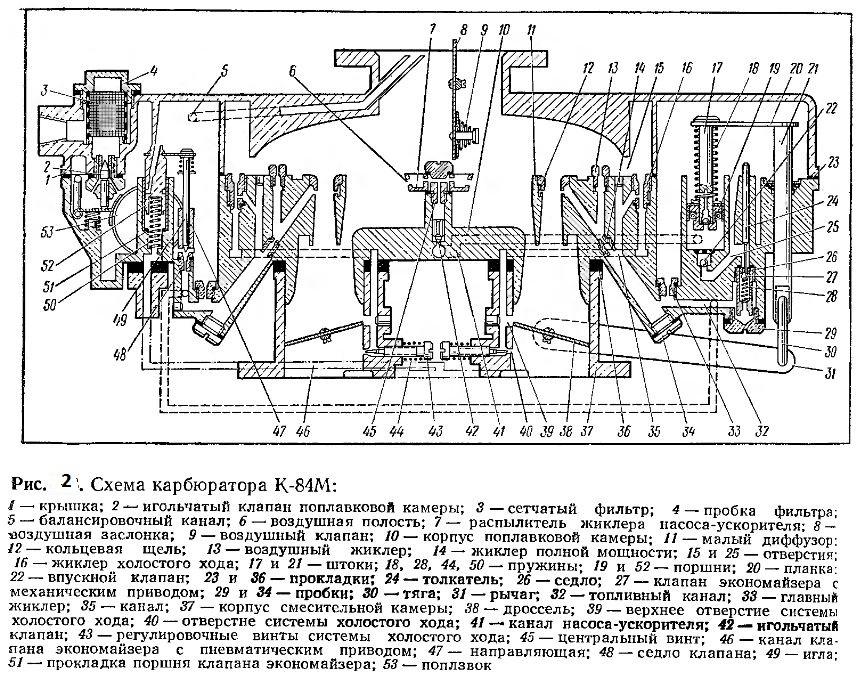 Схема карбюратора К-84М