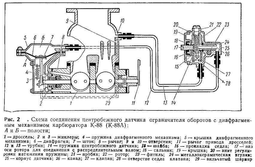 Схема соединения центробежного датчика ограничителя оборотов карбюратора К-88