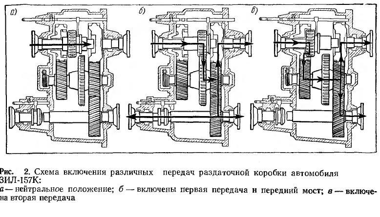Схема кпп и раздаточной коробки