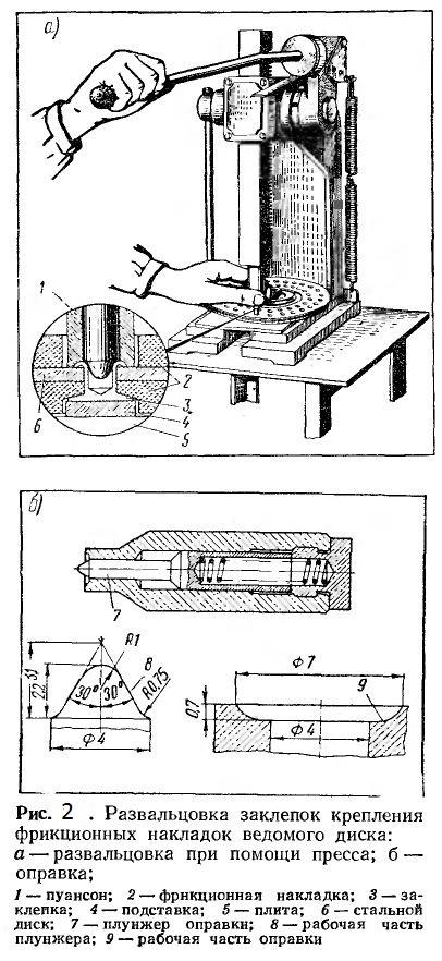 Развальцовка заклепок крепления фрикционных накладок ведомого диска