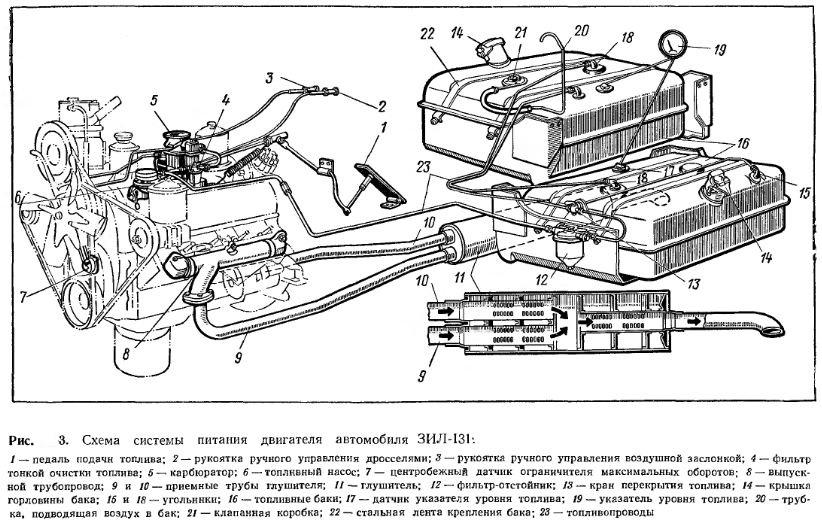 Схема системы питания ЗИЛ-131
