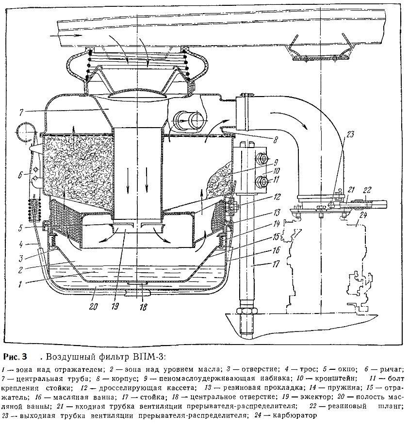 Воздушный фильтр ВПМ-3