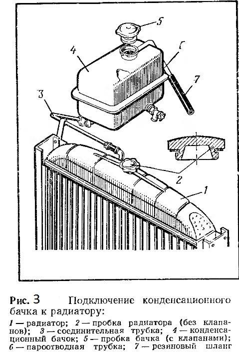 Подключение конденсационного бачка к радиатору