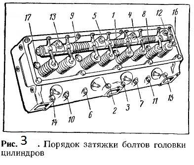 Порядок затяжки болтов головки цилиндров