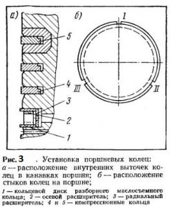 схема замены поршневых колец 5е-фе
