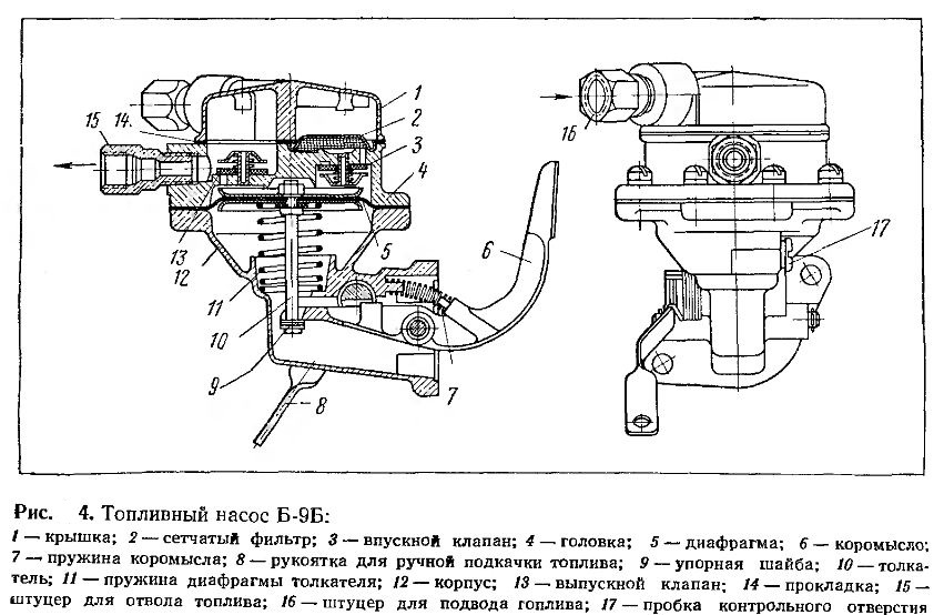 Топливный насос Б-9Б