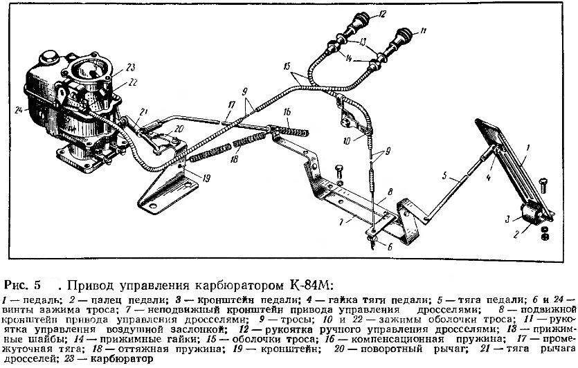 Привод управления карбюратором К-84М