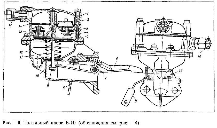 Топливный насос Б-10