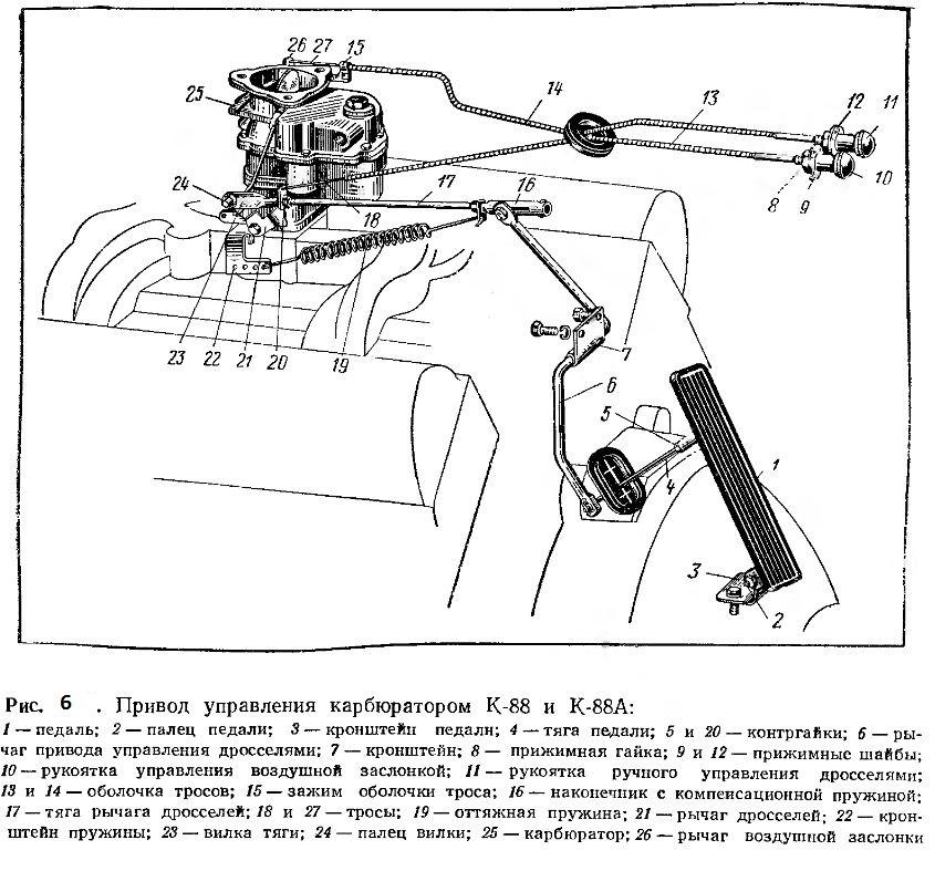 Привод управления карбюратором К-88 и К-88А